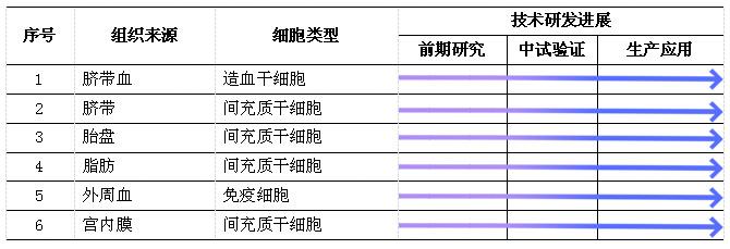 河北成体竞技宝最新app库